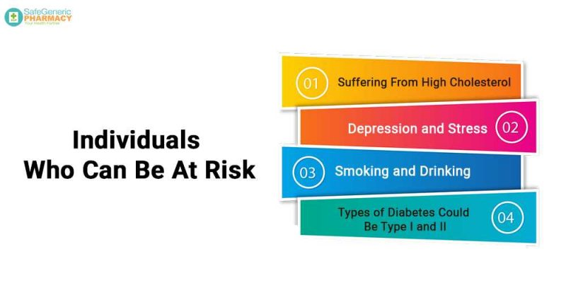 Individuals Who Can Be At Risk