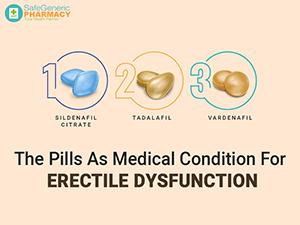 Medical Treatments for Erectile Dysfunction